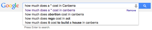 Google Autocomplete - Searching for cost obsessions in Australia.